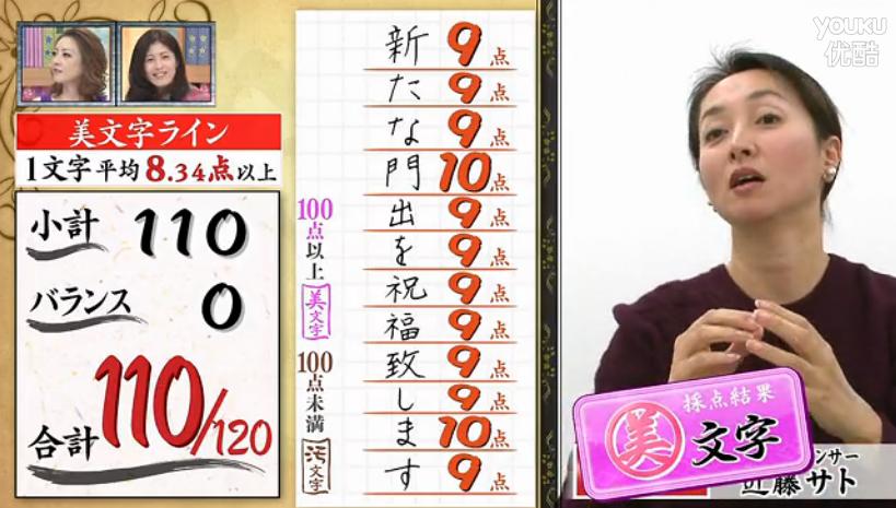 近藤サトアナ美文字