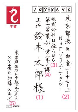 年賀状宛名お手本画